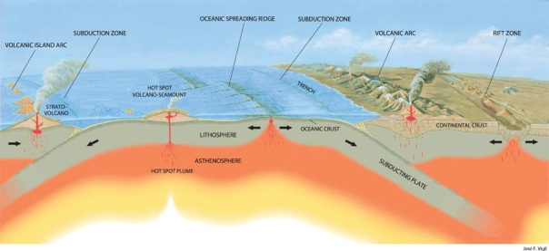 Subduction zone diagram modified from an image by José F. Vigil and Robert I. Tilling, courtesy of U.S. Geological Survey.